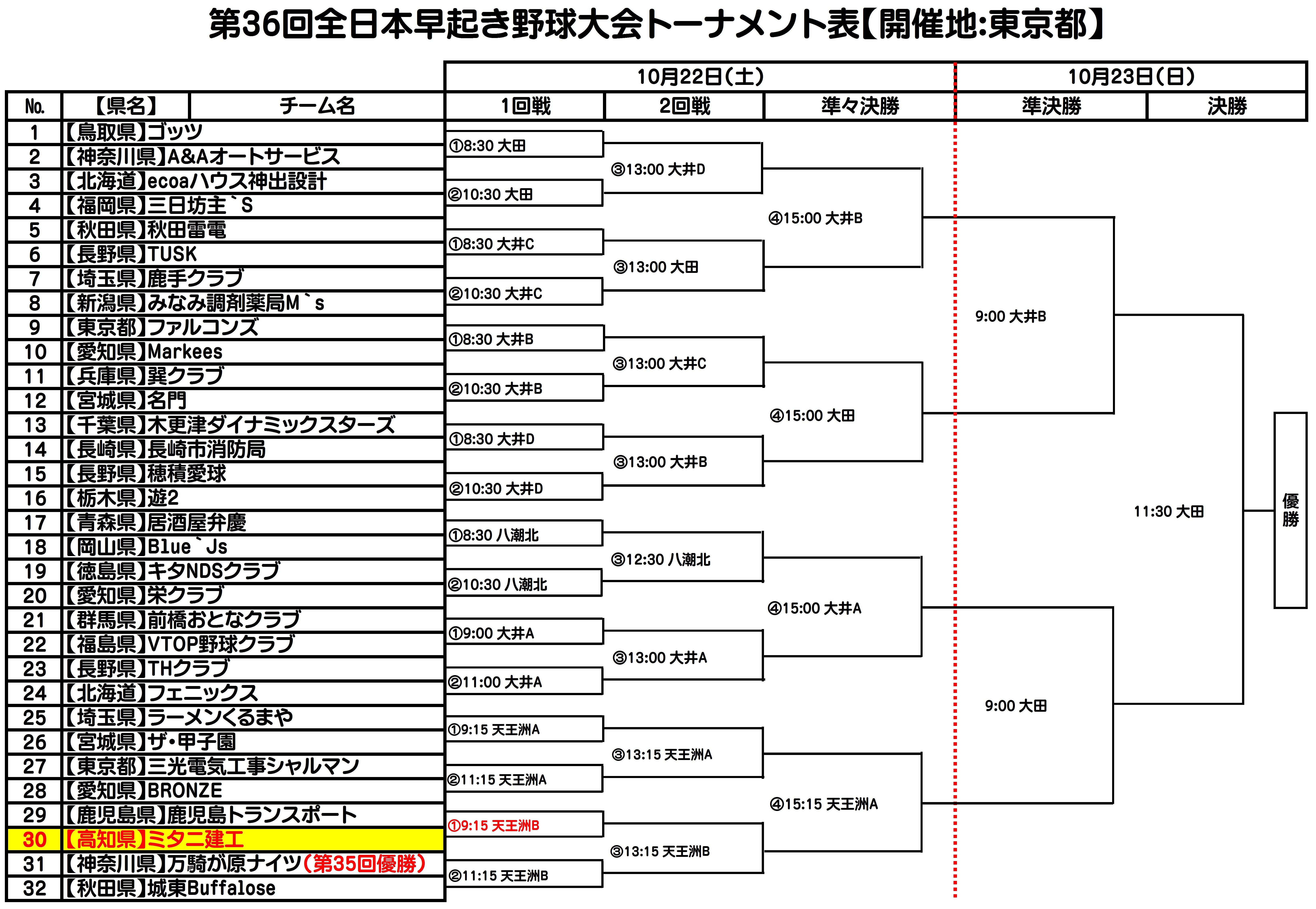 全日本早起き野球日程表